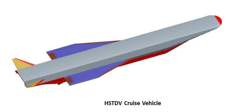 DRDO HSTDV Cruise Vehicle